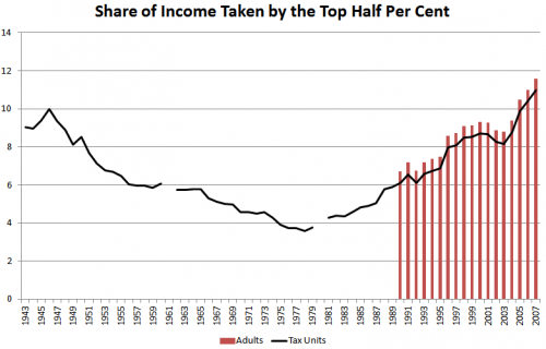 wealth inequality uk
