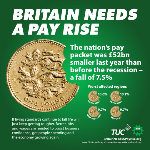 Britain Needs A Pay Rise Infographic