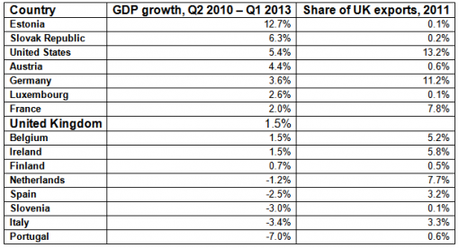 Eurozone GDP growth v1