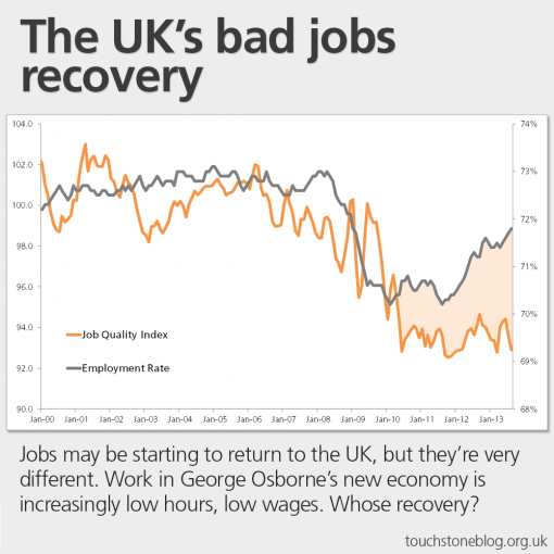 bad jobs recovery graph