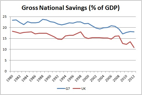 uk savings