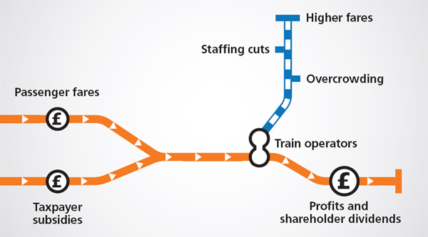 We need a new route map for rail