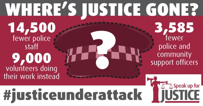speak-up-for-justice_wheres-the-justice-gone