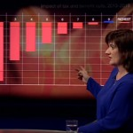 Nicky Morgan on Newsnight