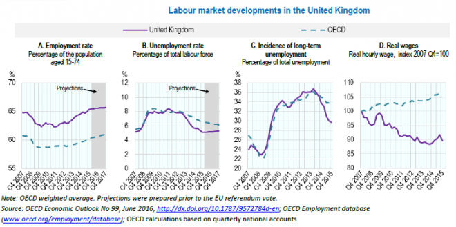 oecd_report_jul16-660x329.png